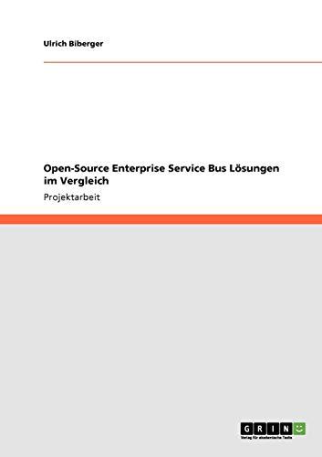 Open-Source Enterprise Service Bus Lösungen im Vergleich