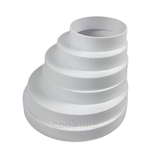 EASYTEC® Reduzierstück universal   exzentrisch   Ø 80, 100, 120, 125, 150 oder 160 mm