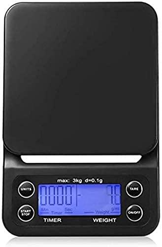 QUERT Escalas Electrónicas de Cocina Digital de Alta Precisión con Termómetro Temporizador Tara Pantalla LCD y Lectura Instantánea Antideslizante