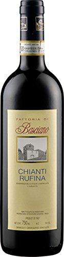 Renzo Masi Fattoria di Basciano Chianti Rufina DOCG 2016 trocken (0,75 L Flaschen)