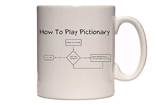 Hoe Pictionary te spelen - Grappige stroomdiagram - Leuke Nieuwigheid Thee/Koffiemok/Beker