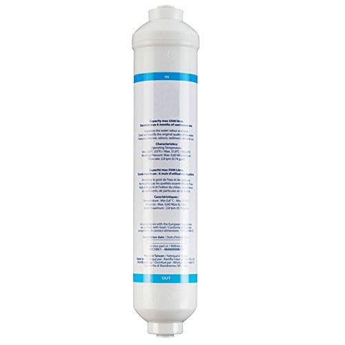 SPARES2GO USC100 Type Extern Inline Waterfilter voor Siemens Amerikaanse Stijl Koelkast Vriezers