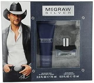 MCGRAW SILVER by Tim McGraw SET-EDT SPRAY .5 OZ & HAIR AND BODY WASH 2.5 OZ for MEN