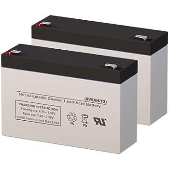 APC Smart-UPS C 450 Rack Mount 1U SC450RM1U Compatible Replacement Battery Kit
