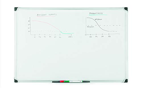 Bi-Office Lavagna Magnetica Bianca Maya Serie W, Con Cornice In Alluminio, Superficie Magnetica Acciaio Laccato, Angoli in ABS, 90x60 cm
