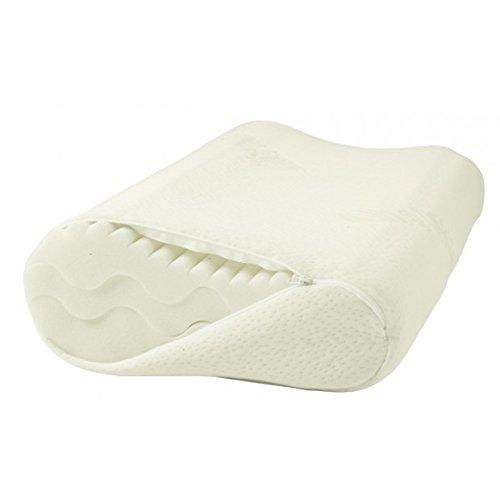 maxVitalis Aloe Vera Kissenbezug für höhenverstellbare, orthopädische Nackenstützkissen, Kopfkissenbezug, Allergiker geeignet, Bezug für ergonomische Kopfkissen (60 x 35 cm)