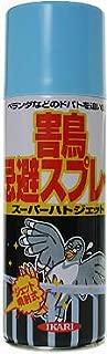 イカリ消毒 スーパーハトジェット 420ml