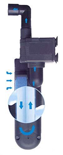 Fish 'R' Fun Green Killing Machine Internal UV Sterilizer with Power Head, 24W Upto 400 Litre