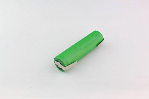 ET - Batería de repuesto para atornillador inalámbrico Bosch Ixo Sony (2250 mAh, en caja de batería)