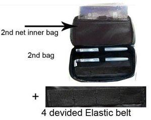 buy  Chillpack Double Bag Diabetic Travel Organizer ... Diabetes Care