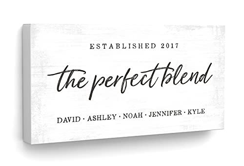 The Perfect Blend Personalized Sign