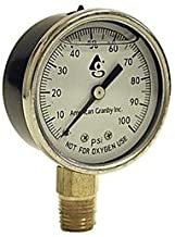 Water Well Pump Liquid Filled Side Lower Mount Pressure Gauge 0 to 100 PSI, 1/4