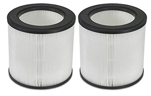 Supremery 2x Ersatz Kombi-Filter kompatibel mit Philips Luftreiniger AC0820/10, einsetzbar statt Philips Filter FY0194/30 Series 800