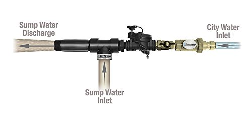 HB1000-PRO Premium High Volume Water Powered Backup Sump Pump