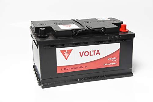 Batería de coche 95 Ah Standar Positivo derecha
