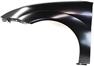 Front Fender Compatible with 2000-2004 Ford Focus Driver Side