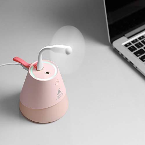 USB Mini Fan Licht Luftbefeuchter Silent Car Home Office 3 In 1 Luftbefeuchter, Mini Iceberg Luftbefeuchter Niedlichen Haustier Nachtlicht Luftbefeuchter Kleiner Fan Home DREI-in-Eins Luftbe
