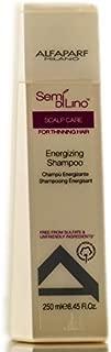 Best alfaparf energising shampoo Reviews