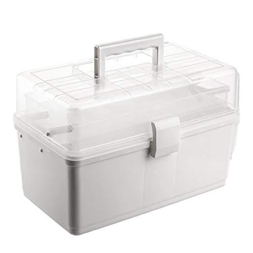 Dittzz -   Hausapotheke Box,