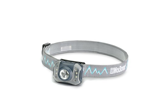 MacTronic Lampe Frontale LED 2W-Lampe Frontale LED Lampe d'extérieur à tête de la Lampe