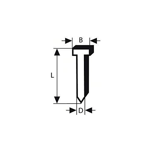 Bosch Professional Senkkopf-Stift SK64 20G, 50 mm, verzinkt, 2608200531