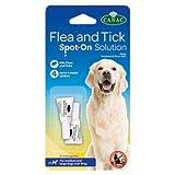 Canac Beaphar - Solución antipulgas y garrapatas para perros, 2 pipetas