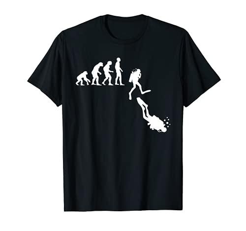 Tauchen Evolution I Menschen Entwicklung...