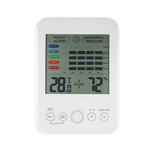Madmoon Digital-Hygrometer/Thermometer mit Schimmel-Alarm und LCD-Display digitales Thermo-Hygrometer Innen Thermometer Hygrometer Temperatur für Babyraum, Wohnzimmer, Büro