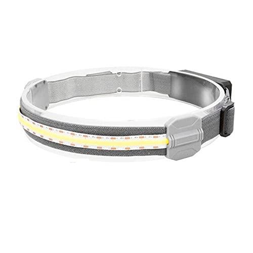 Luci da Esterno Faro Portatile Mini COB LED Faro Nuovo Stile 2021 Anno Con Torcia A Batteria Incorporata Torcia Lampada Frontale Ricaricabile USB Catena Luminosa Esterno (Color : 1.)