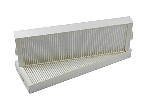 Filtro di ricambio adatto per Vaillant RecoVAIR VAR 260 / 360   1 x G4 + F7 filtro   Sparhai24