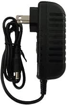 ACアダプター AD-1203021 12VDC/3A