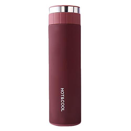 DOLDOA Haushalt Wohnen,Edelstahl-Wasserflasche doppelwandige vakuumisolierte Sport-Thermoskanne (Rot)