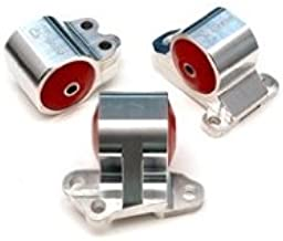 Innovative Mounts 20250-85A Replacement Mount Kit