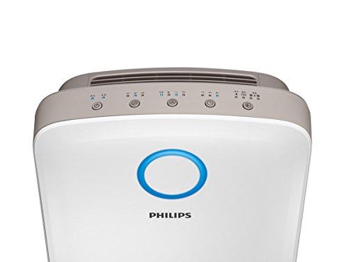 Philips AC4080/10 Luftreiniger - 2