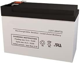 Hi-Capacity Equivalent of BB Battery BP7.5-12 Battery [Electronics]