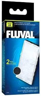 Fluval U2 Filter Poly/Carbon Catridge (2 Pack)