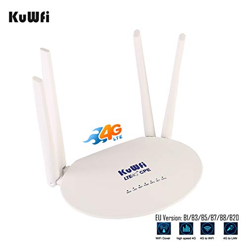 KuWFi LTE Router 300Mbps Unlocked 4G Wireless WiFi Internet Router with SIM Card Slot 4pcs Non-Detachable Antennas Mobile WiFi Hotspot Support B1/B3/B5/B7/B8/B20 [NOT for USA]