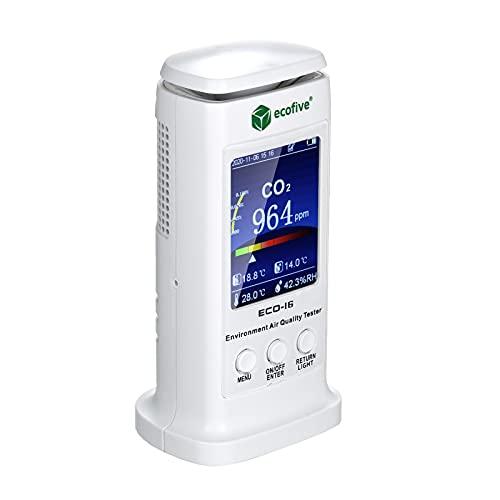 WNN-URG CO2-Meter-Gasdetektor-Tester Luftqualitätsmonitor Bunte LCD-Bildschirm USB-Wiederaufladbare CO2-Sensorzähler Qualitätsmonitor URG