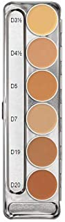 Best camouflage creme palette Reviews