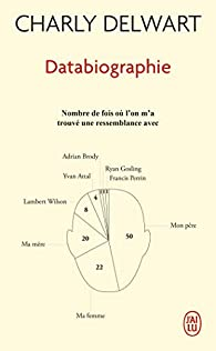 Databiographie par Charly Delwart
