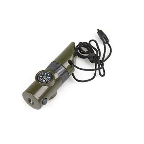 Lupa de artesanía creativa Alrededor de 2,8 cm de diámetro de luz LED Mini lupa adecuada for la supervivencia al aire libre de la supervivencia al aire libre del ejército silbato lupa de mano verde lu