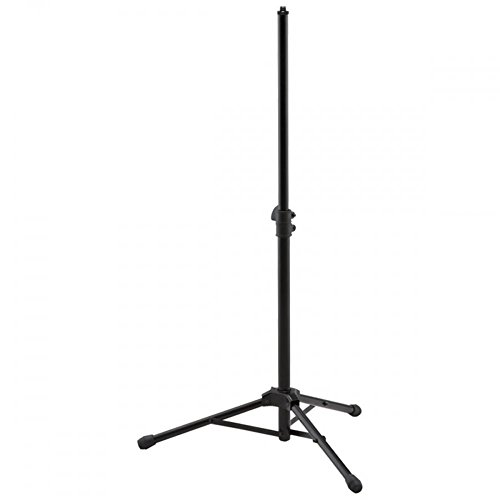 Roland CUBE Stand (ST-CMS1)