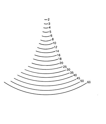 1 mm Stubai 521101 Cincel para madera 1mm