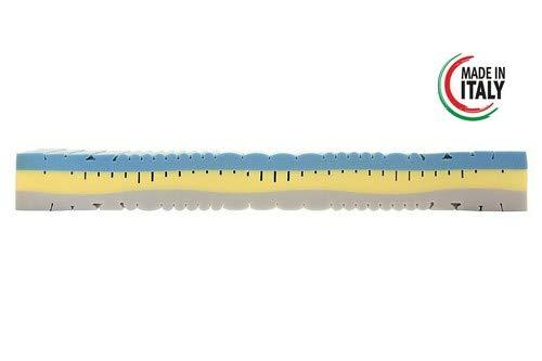 Materassimemory - Materasso Singolo modello Melody, misura 85x195 H23 cm, con rivestimento Aloe Argento ZIP Sfoderabile