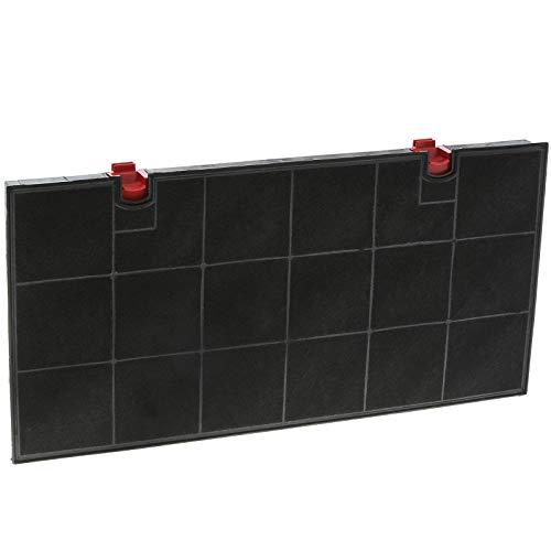 Repliapart Typ 150 Kohlefilter für Elektrolux DK9690-M-94212133700 Dunstabzugshaube (435 mm x 216 mm x 28 mm), 1 Stück
