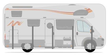 HBCOLLECTION Stabil schutzhülle für Alkoven Wohnmobile Reisemobile (LxBxH 6.50x2.40x2.60m)