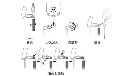 こちらの商品は【ライトグレーヘアライン・SD43-02】のみです。日本を代表するライターブランド「サロメ」。SAROMETOKYOフリントガスライターSD43〈簡易梱包