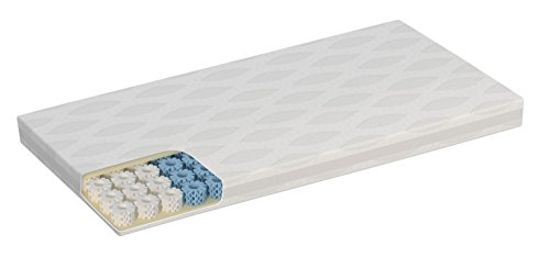 Octaspring Body Zone Mattress Topper, Memory Foam Topper, Firmness Medium, Size Double