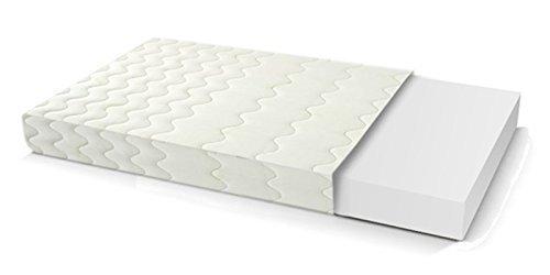 4myBaby GmbH Best for You BESONDERE Schaumstoffmatratze mit TÜV Zertifiziert Easy Active Matratze Kinderbettmatratze 15 Größen von 60x120x10 cm bis 200x200x10 cm mit Reißverschluss (80x160)