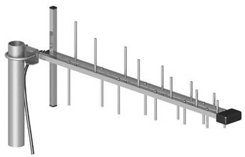 Antenne ATK-Log GSM/DCS/UMTS/HSDPA 5m kabel stekker SMA